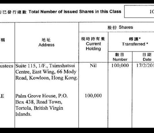 CHIMERA HK REGISTRE 2