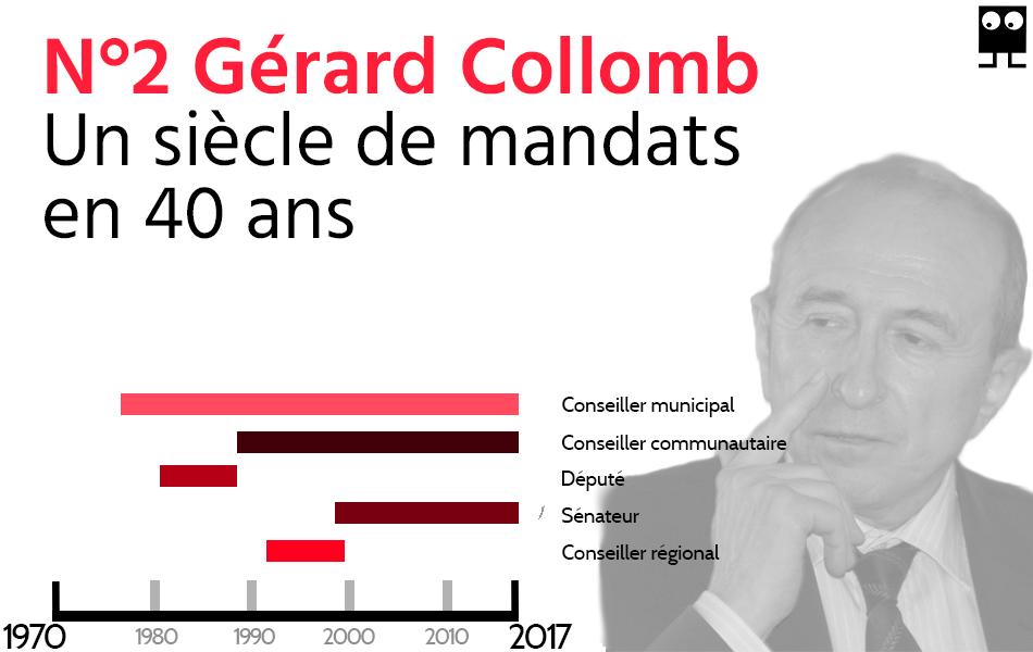 Infographie-Collomb