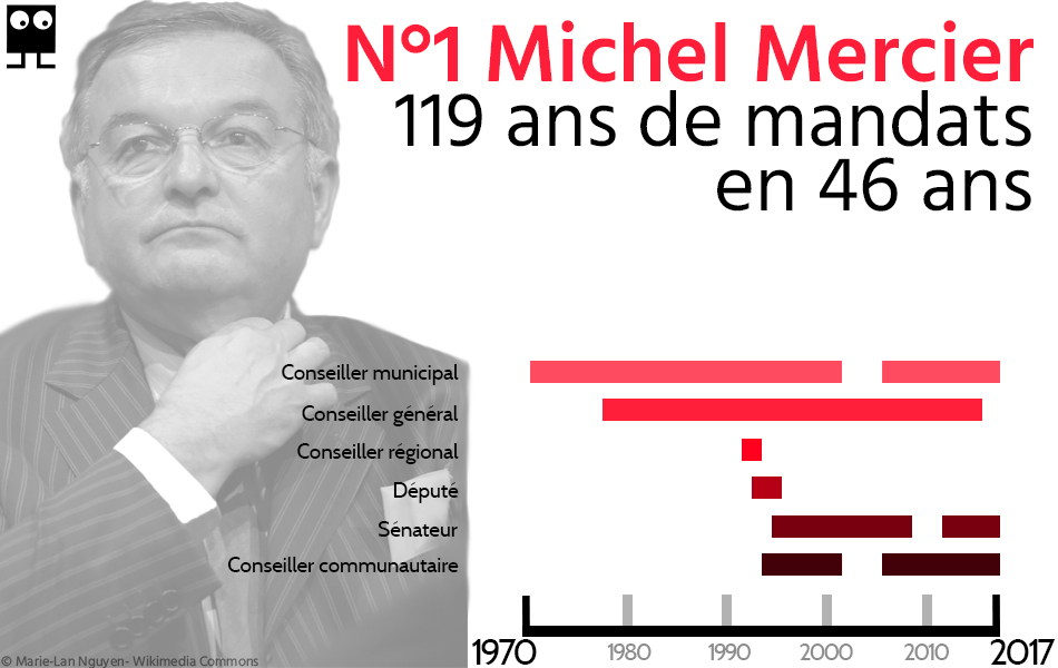 Infographie-Mercier