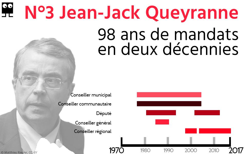 Infographie-Queyranne