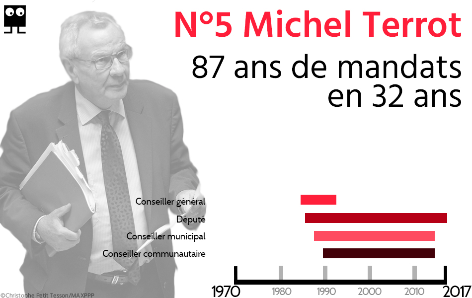 Infographie-Terrot