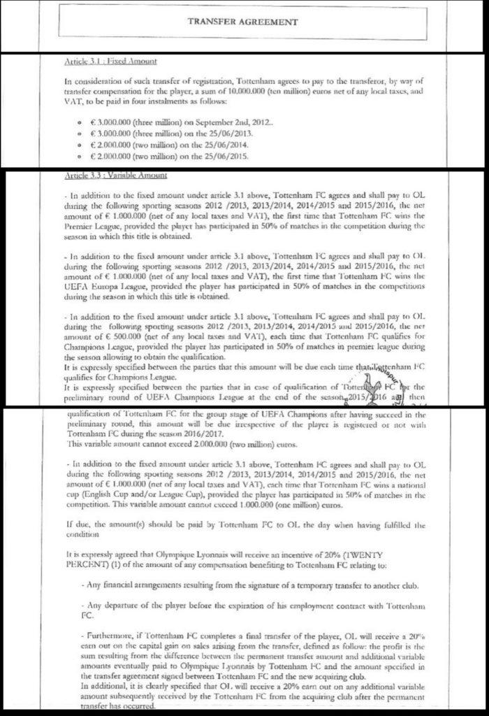 Contrat de transfert de Hugo Lloris de Lyon à Tottenham © EIC