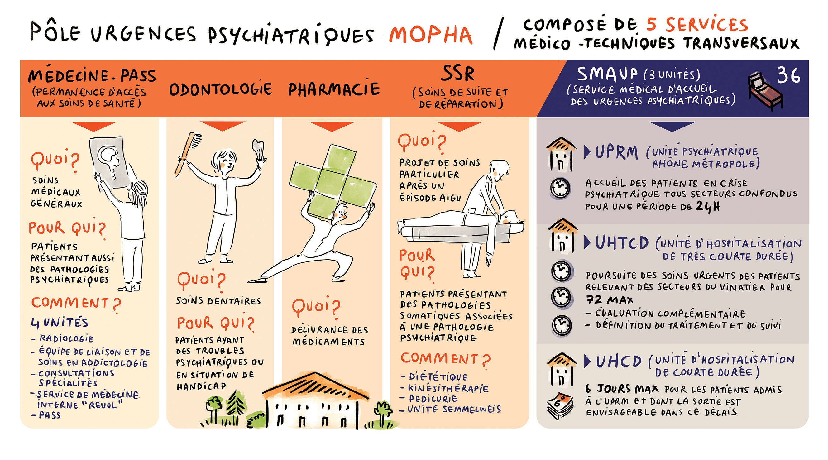 Infographie_MOPHA_web