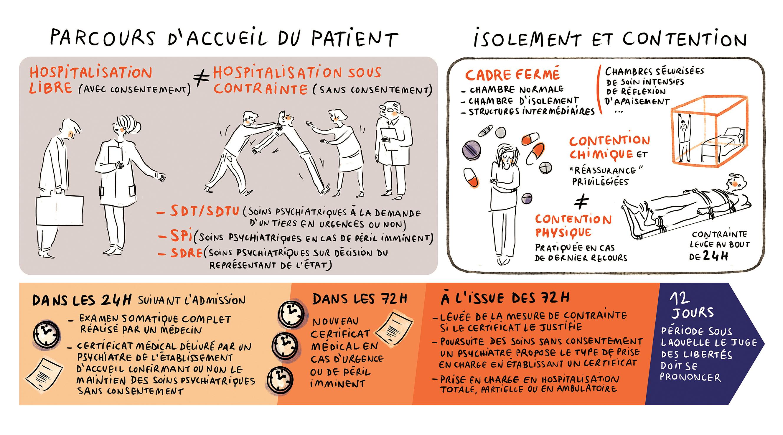 Infographie_Parcours_patient_web