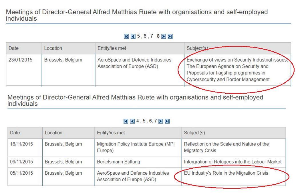 Activité de l'ASD auprès de la Commission européenne. Source : Integrity Watch.