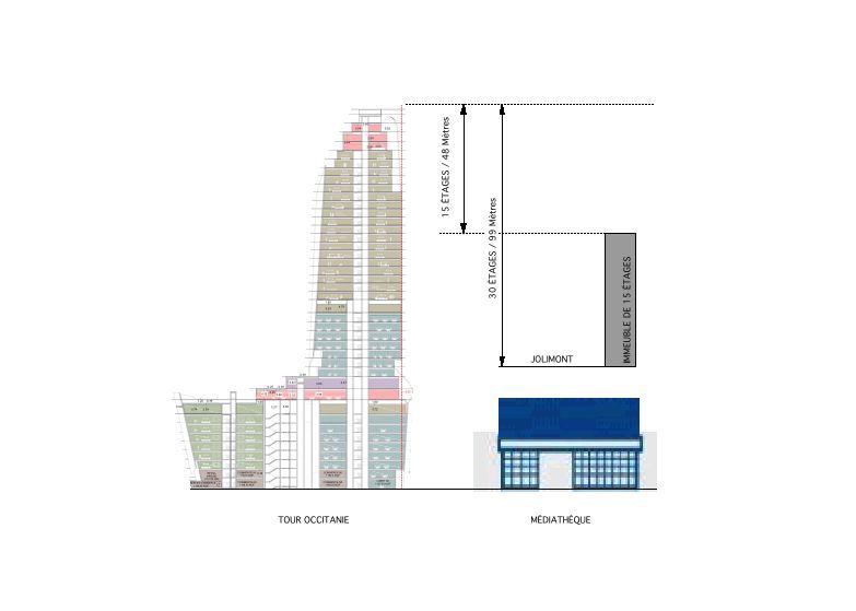Comparatif de la hauteur des édifices toulousains par le collectif Non au gratte-ciel de Toulouse.