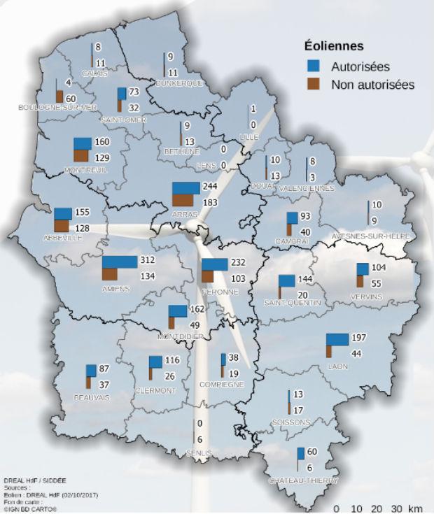 Eoliennes Autorisées vs éoliennes non autorisées : Source : DREAL / Bilan annuel d'activités 2017 - L'inspection des installations classées pour la protection de l'environnement industrielles en Hauts de France