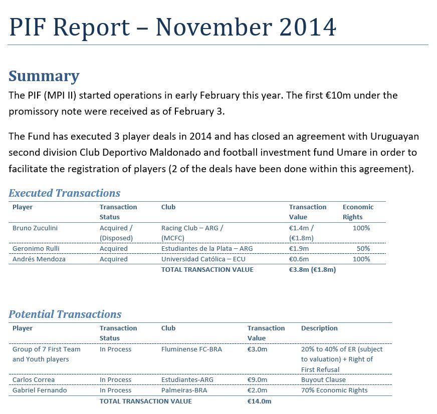 PIF REPORT