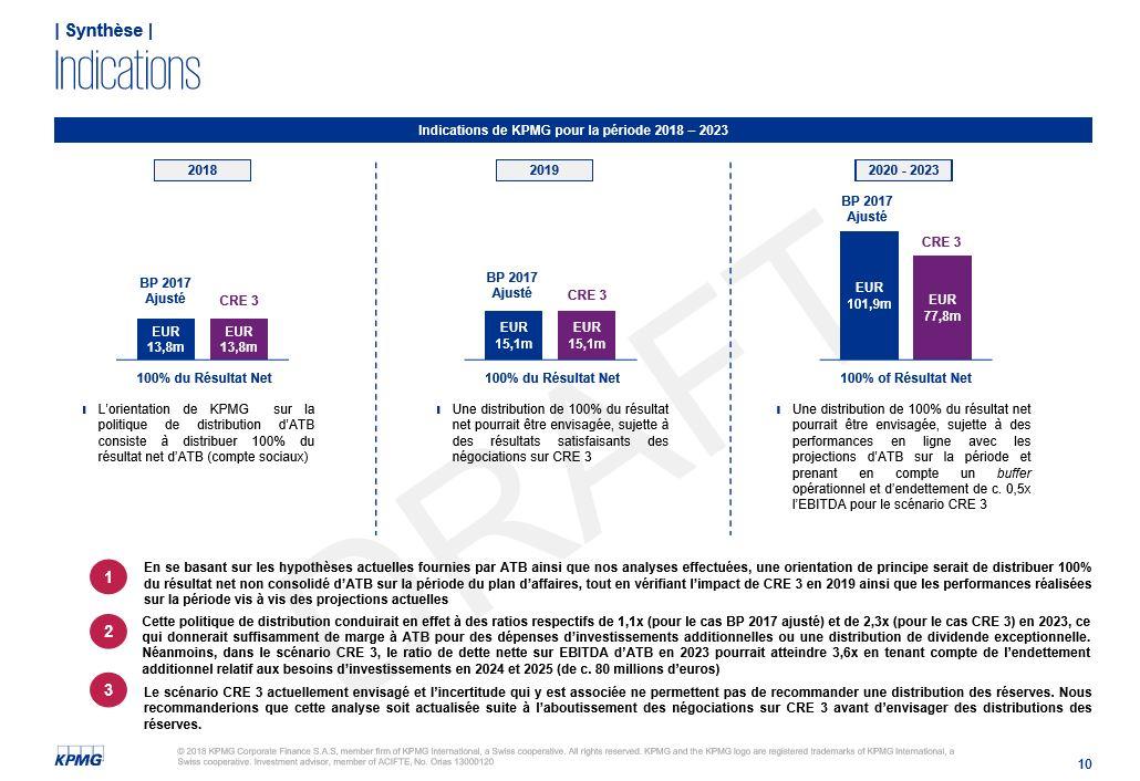 Capture rapport KPMG