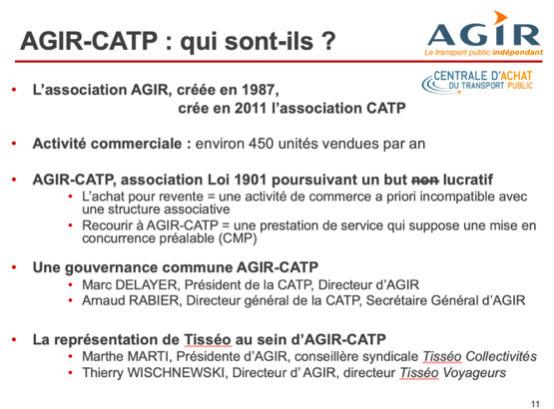 Slide-Agir-Catp