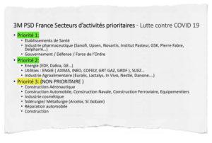 Liste activités prioritaires masques