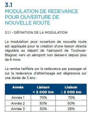 Guide redevances Toulouse Blagnac
