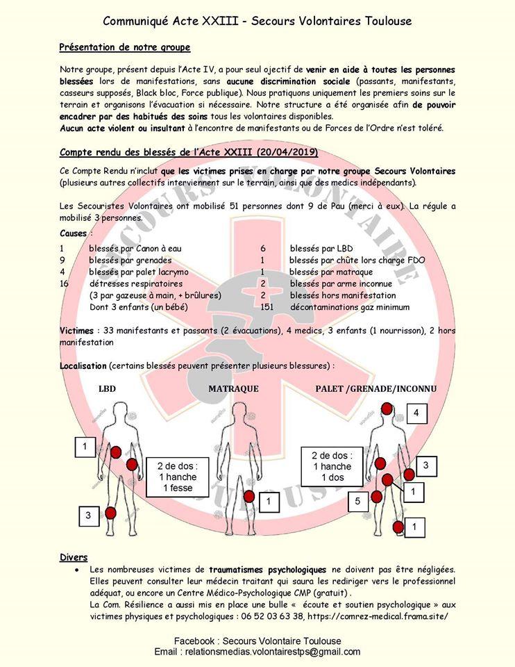 Document type secours volontaires