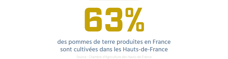 2021-02-chiffre-cle-patates-hdf