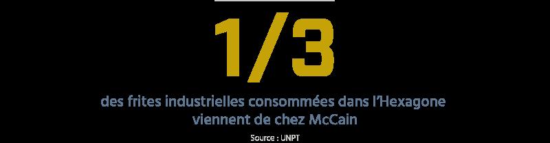 2021-02-chiffre-cle-patates-mccain