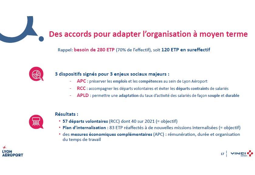 Capture d'écran bilan réduction postes ADL 2020