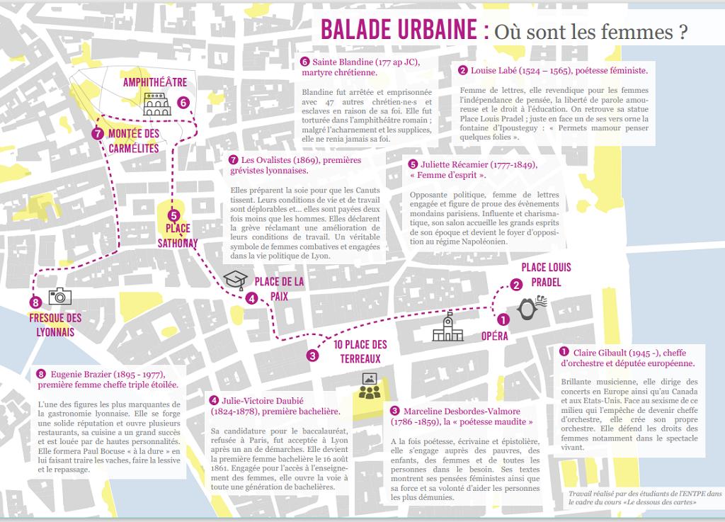 Cartographie Balade urbaine 1er arrondissement